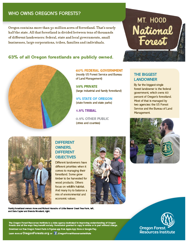 Forest Fact Sheet-Ownership